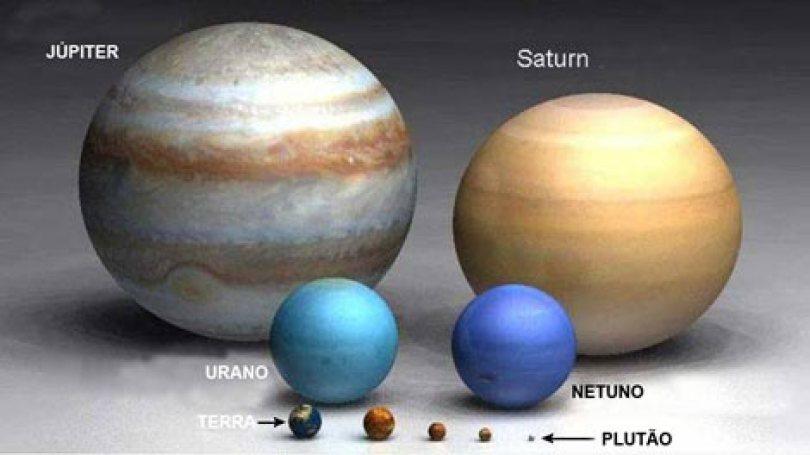 sistema estelar escala 2 470 - Compare o tamanho dos Planetas e Estrelas