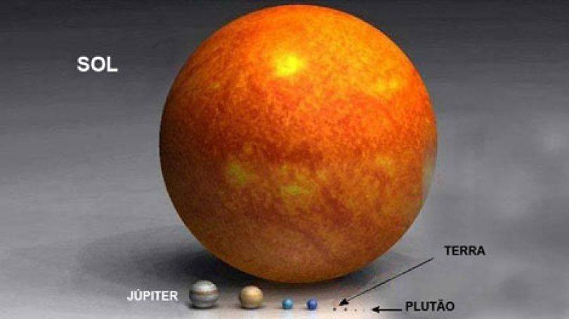sistema estelar escala 3 470 - Compare o tamanho dos Planetas e Estrelas