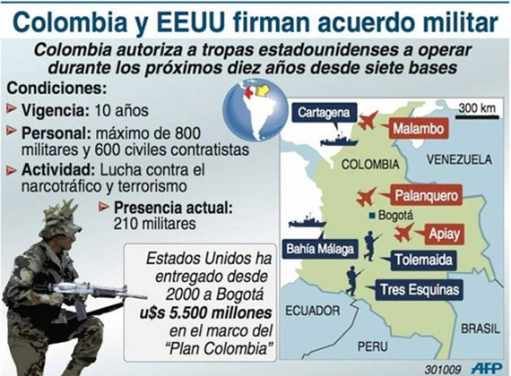 https://i0.wp.com/www.aporrea.org/imagenes/2010/08/bases-militaresplano.jpg