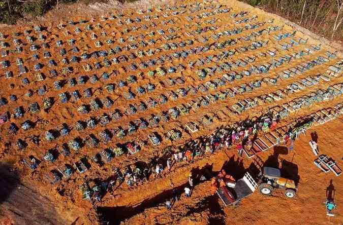 The Guardian: 'Um massacre completo, um filme de terror': o desastre da Covid no Brasil