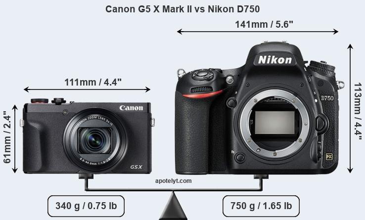 Canon G5 X Mark II vs Nikon D750 Comparison Review