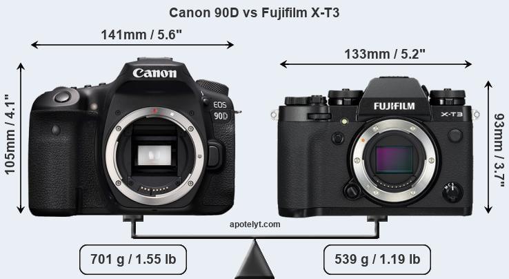 Canon 90D vs Fujifilm X-T3 Comparison Review
