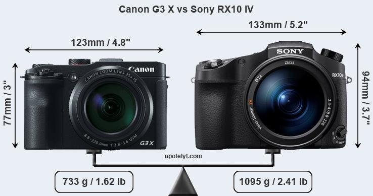 Canon G3 X vs Sony RX10 IV Comparison Review