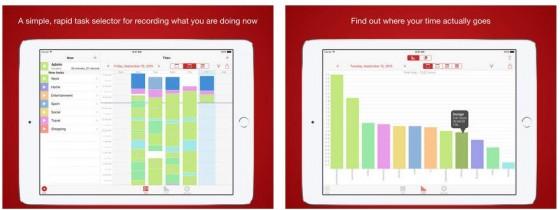 Die Stärken von Now Then Pro sind die sehr einfache Bedienung und die übersichtlichen Auswertungen in Grafikform.