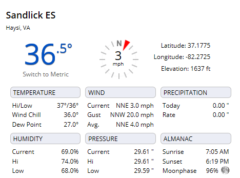 Forecasts Appalachian Climate Center - What is my current elevation from sea level