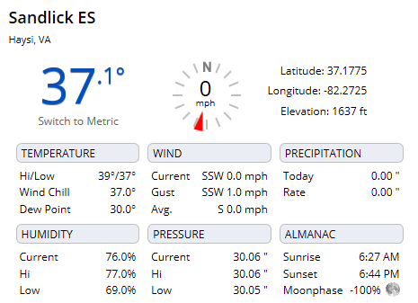 Sandlick ES Weatherbug Station in Birchleaf