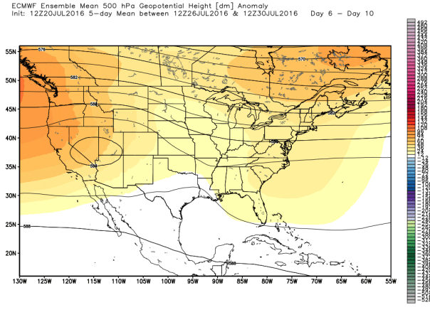 European 51-Member Ensemble 500 MB Height Forecast