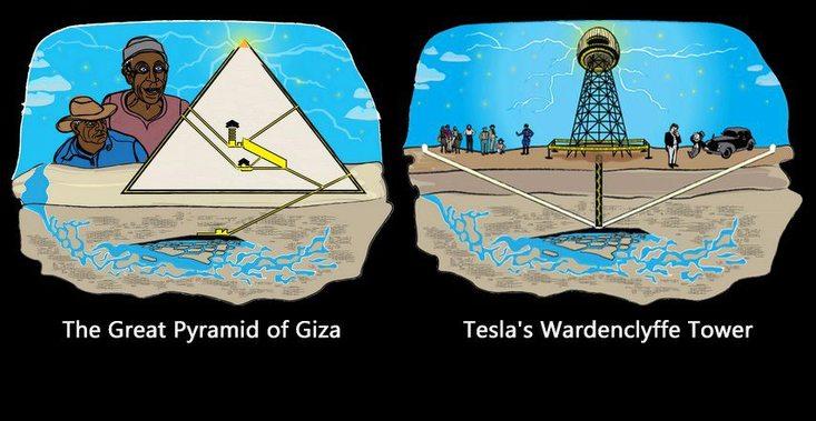 Image result for tesla pyramids