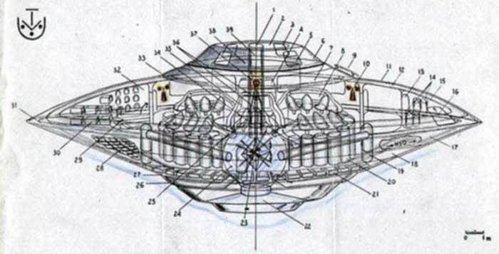 Did Nikola Tesla discover the secrets of Anti-gravity
