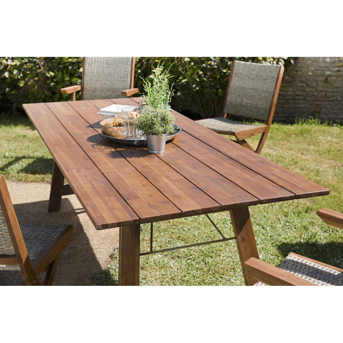 table pliante rectangulaire comment