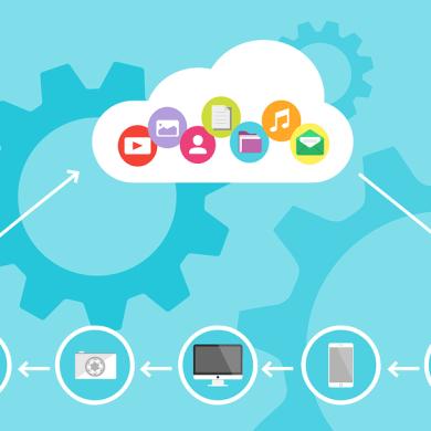 cloud based application