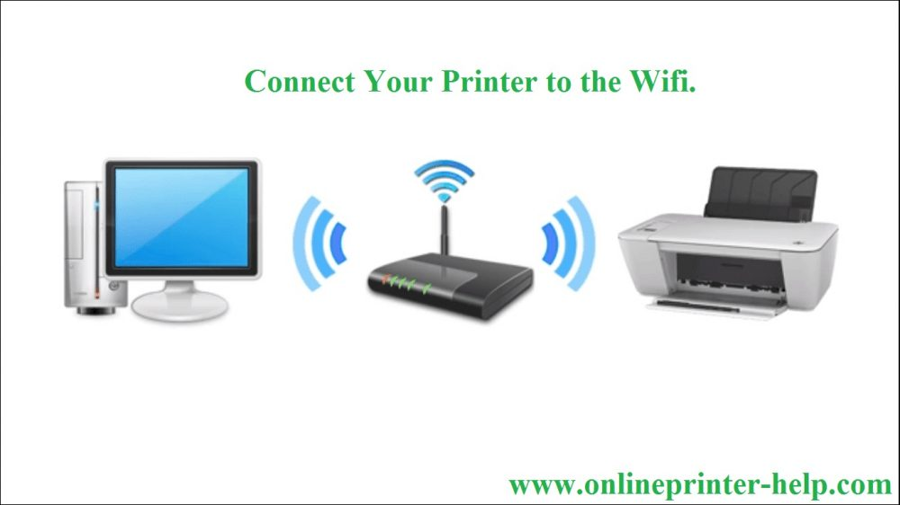 Tips & Tricks to be used while setting up wireless HP Printer