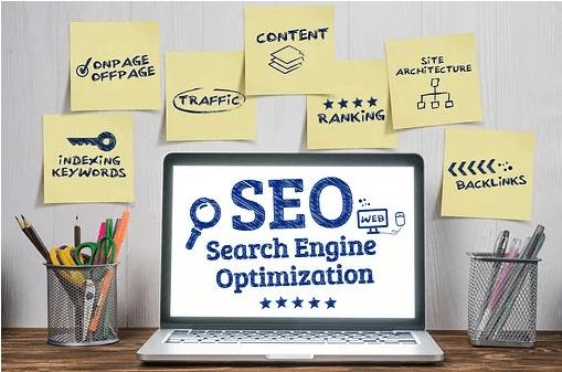Factors That Affects a Website's SERP Google Ranking