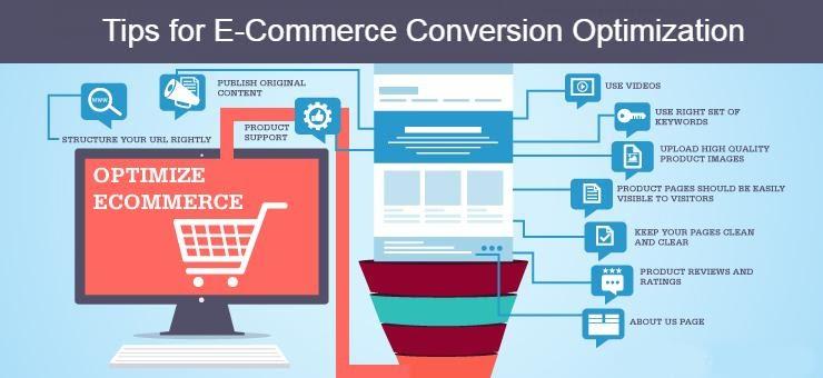 Effective tips for E-Commerce conversion optimization
