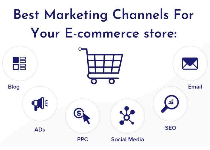 Best Marketing Channels For Your E-commerce store