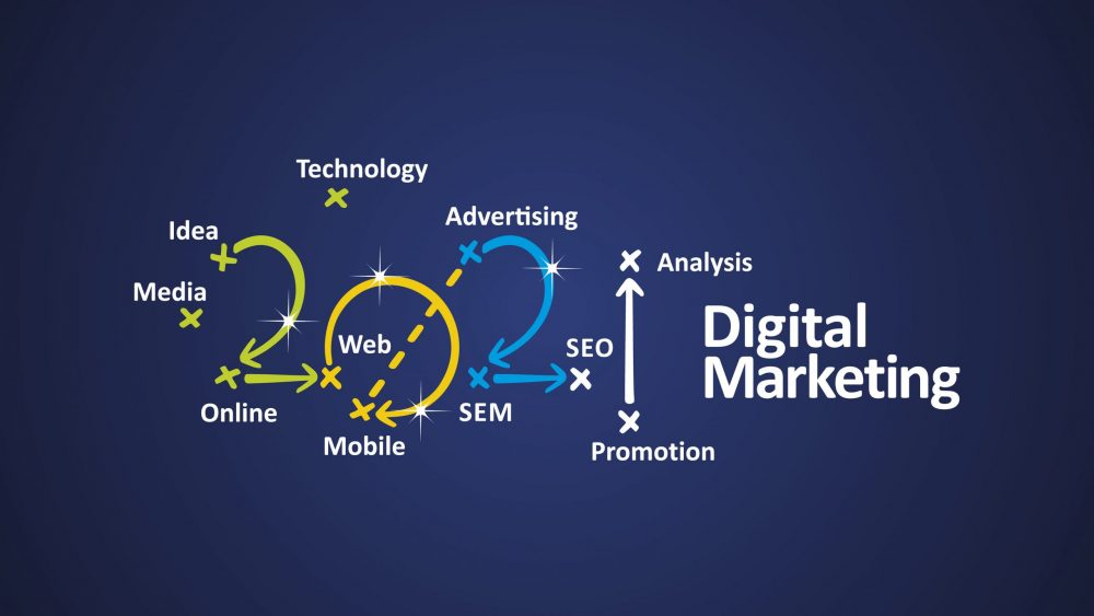 Is Your Digital Marketing Ready for 2021? Here Are 3 of the Most Important Things