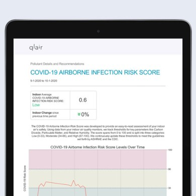 indoor air quality monitors