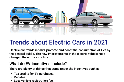 Trends about Electric Cars