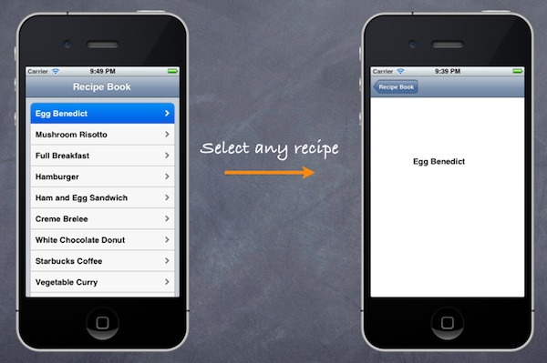 Recipe App With Correct Detail View