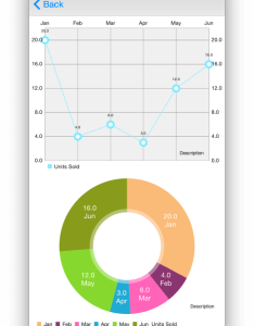 Chart   colors charts also how to use ios charts api create beautiful in swift rh appcoda