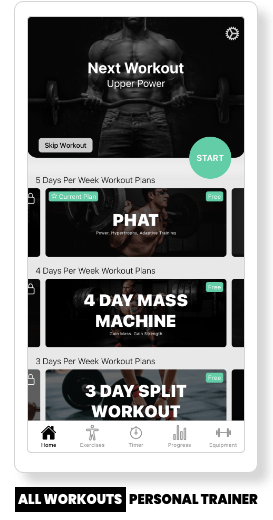 All Workouts Personal Trainer Main Page Image