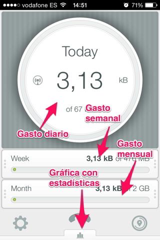 datos en iPhone 5