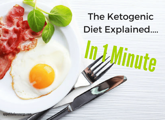 The Ketogenic Diet explained in 1 minute