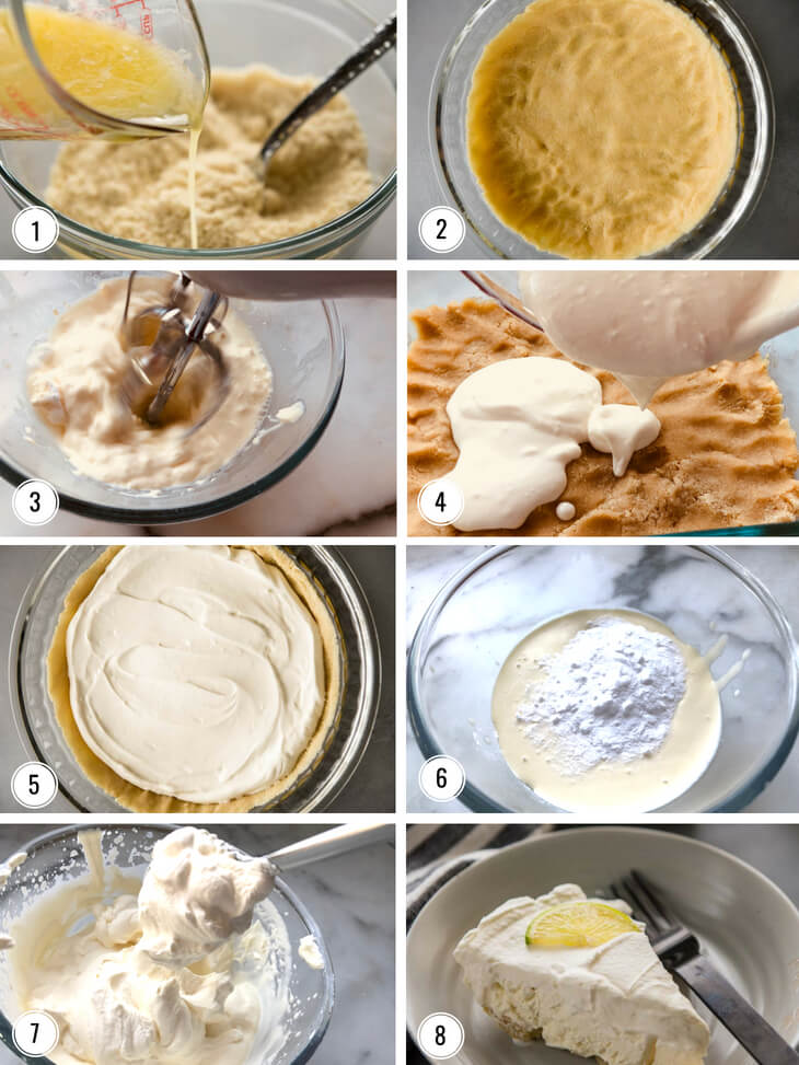 Step by step images showing how to make Quick Key Lime Pie Icebox cake