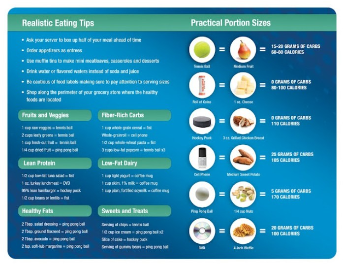 portion_sizes
