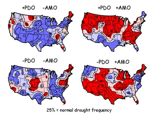 North American drought frequency