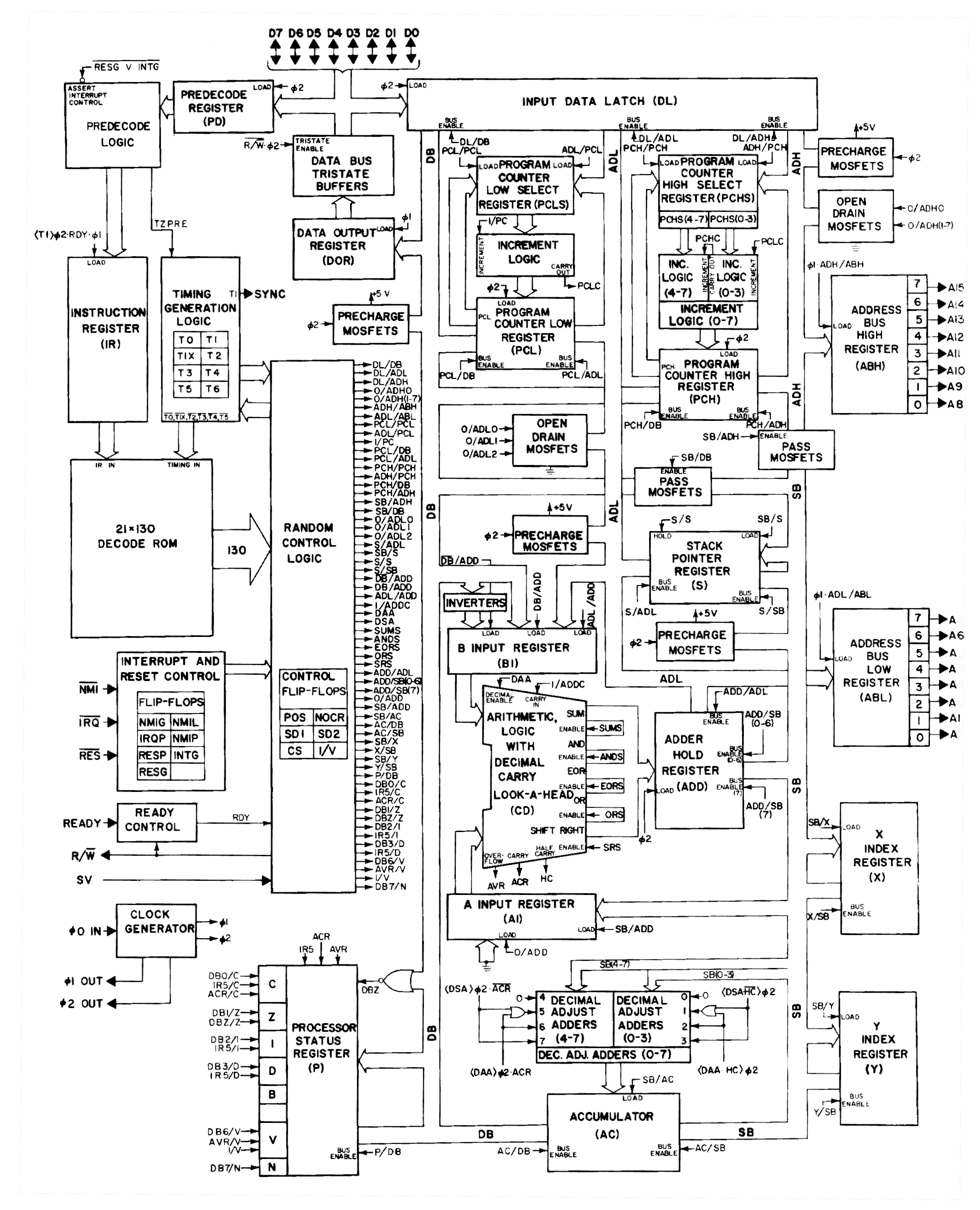 Index Of Documentation Hardware Schematics