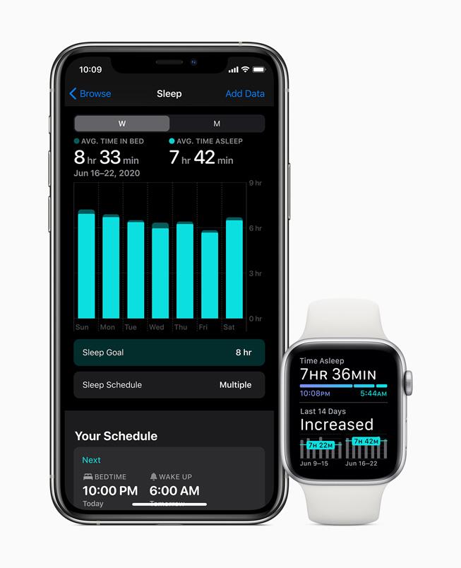 l monitoraggio del sonno visualizzato su Apple Watch Series 5.