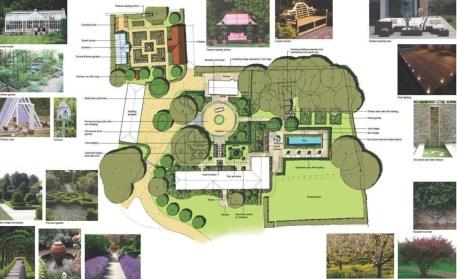 Illustrated site plan
