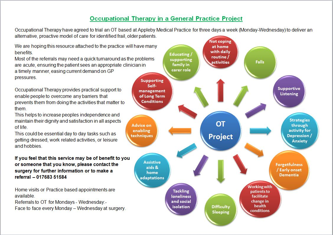 Occupational Therapy In A General Practice Project