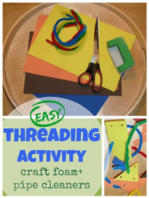 threading activity