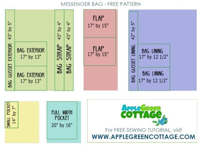 pattern for a messenger bag