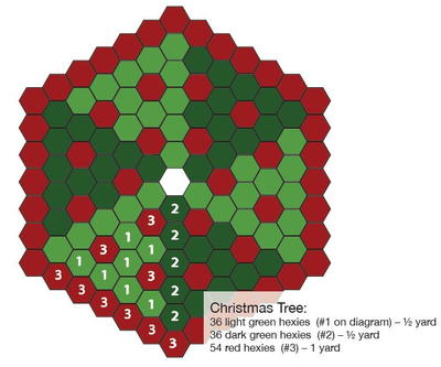 free pattern for tree skirt