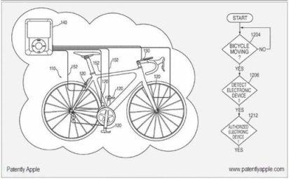 iBike patente