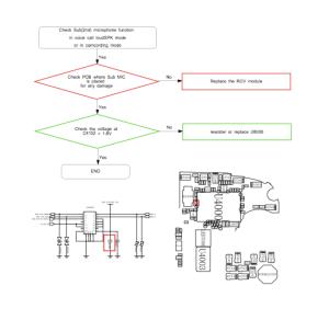 AppleUnlockStore :: Service Manuals :: Samsung SMN9005 Galaxy Note 3 Circuit Diagram Service