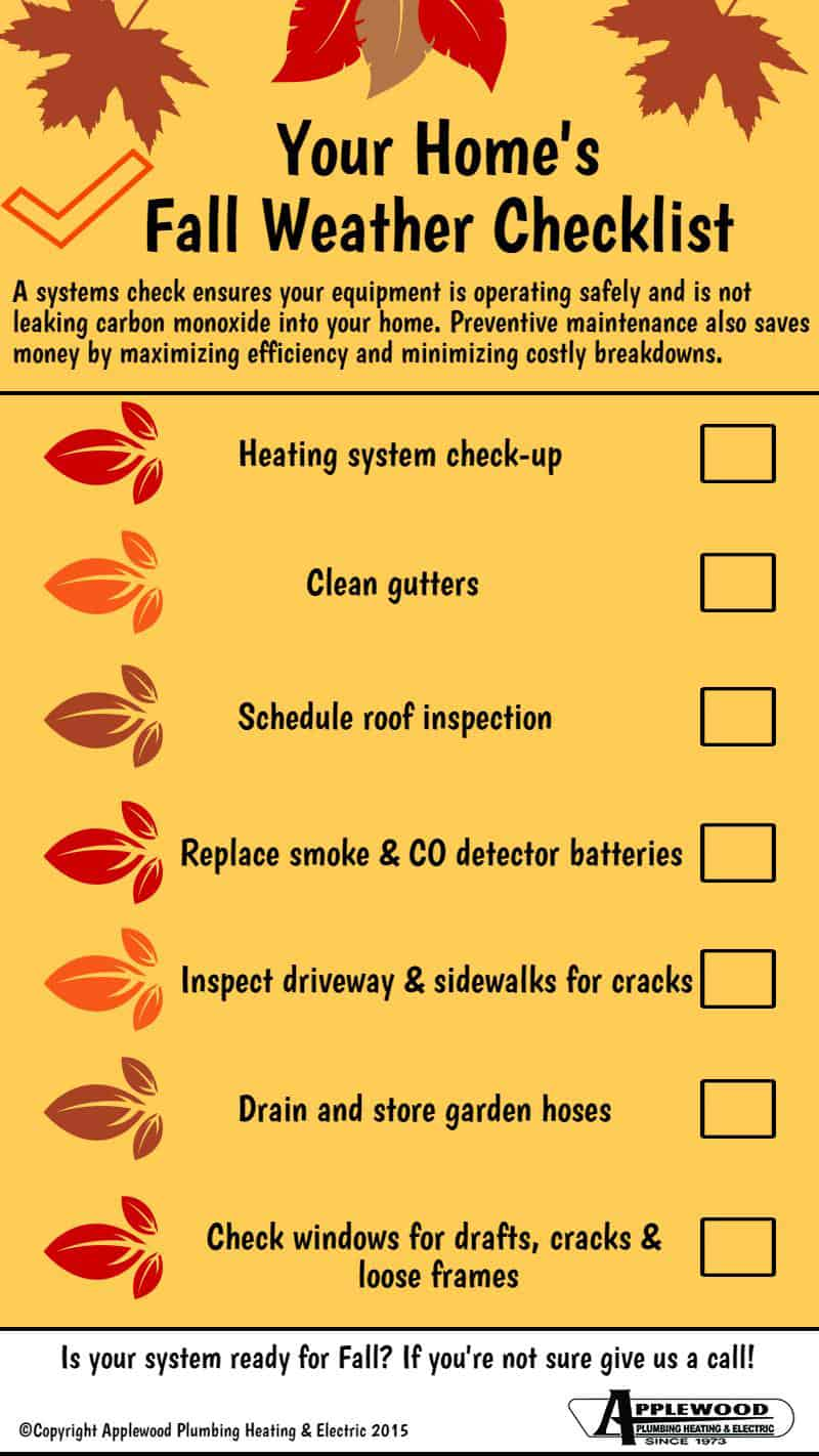 Your Homes Fall Weather Checklist  Infographic  Applewood