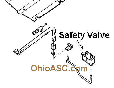 Kenmore Oven: Kenmore Gas Oven Safety Valve