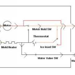 Ge Wiring Diagram Refrigerator Nissan 350z Bose Radio Icemaker Great Installation Of Repair Rh Appliance It Com Ice Maker
