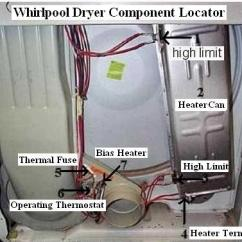 Whirlpool Gold Ultimate Care Ii Dryer Wiring Diagram Entity Relationship Software Not Running Repair Guide Locator View For Models With The Heater Compartment On Back Can Be Removed