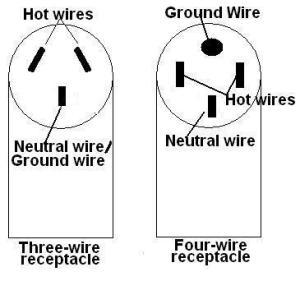 Range Cord Installation Guide