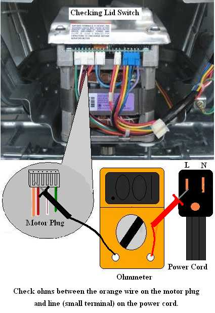 HydroWave GE Washer Repair Guide