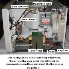 Ge Microwave Oven Wiring Diagram Heart Beat Capacitor Great Installation Of Third Level Rh 5 9 19 Jacobwinterstein Com Ac