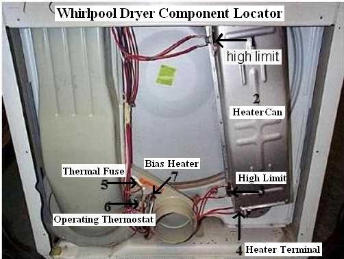 wiring diagram for whirlpool dryer,