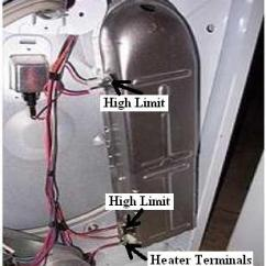 Kenmore Dryer Operating Thermostat Rheem Ac Unit Wiring Diagram Whirlpool No Heat Repair Guide