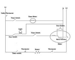 Reading A Wiring Diagram For Appliance Repair