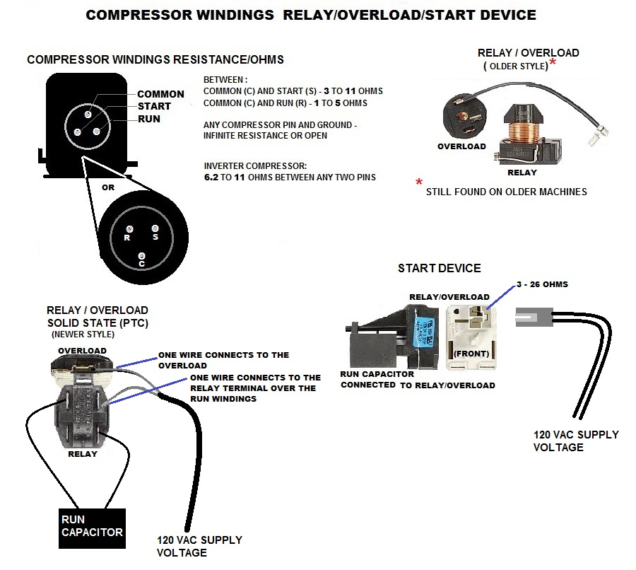 Refrigerator Compressor Relay Wiring Diagram Refrigeration